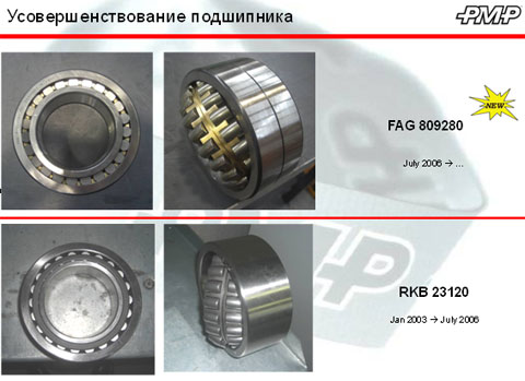 Усовершенствование подшипников RKB 23120 до FAG 809280